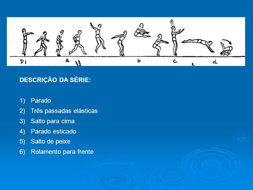DESCRIÇÃO DA SÉRIE: 1) Parado 2) Três passadas elásticas 3) Salto para cima 4) Parado esticado 5) Salto de peixe 6) Rolamento para frente