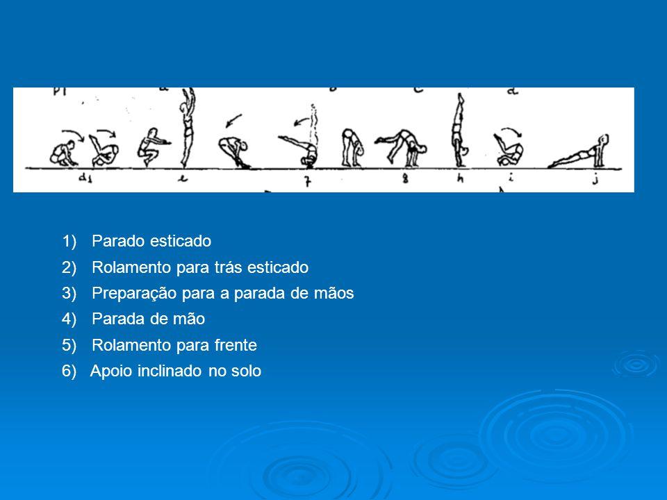 1) Parado esticado 2) Rolamento para trás esticado 3) Preparação para a parada de mãos 4) Parada de mão 5) Rolamento para frente 6) Apoio inclinado no solo