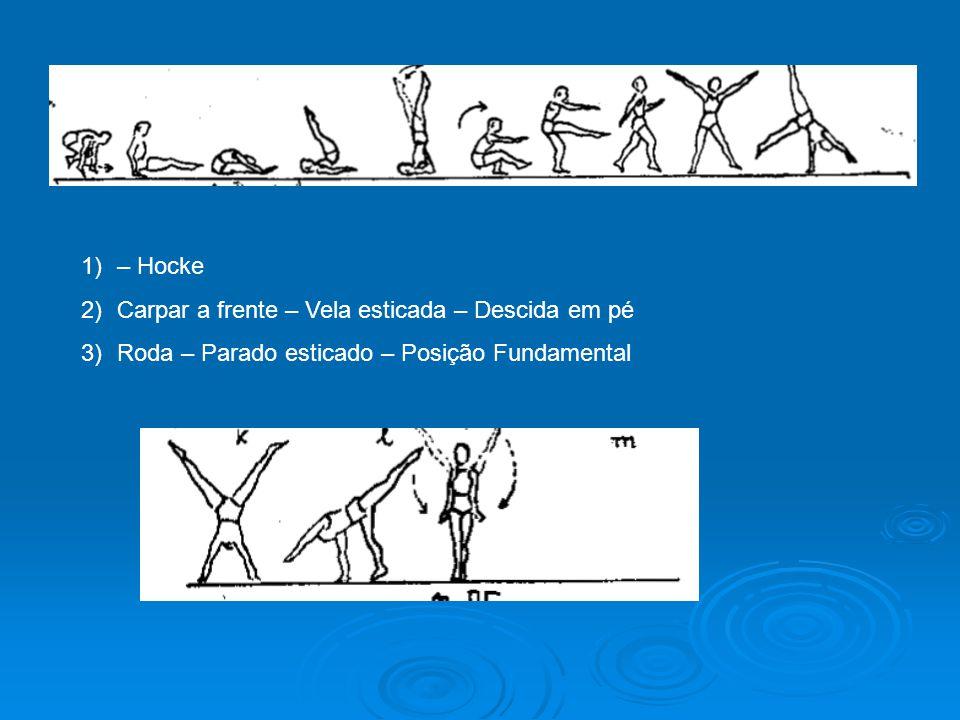 1)– Hocke 2)Carpar a frente – Vela esticada – Descida em pé 3)Roda – Parado esticado – Posição Fundamental