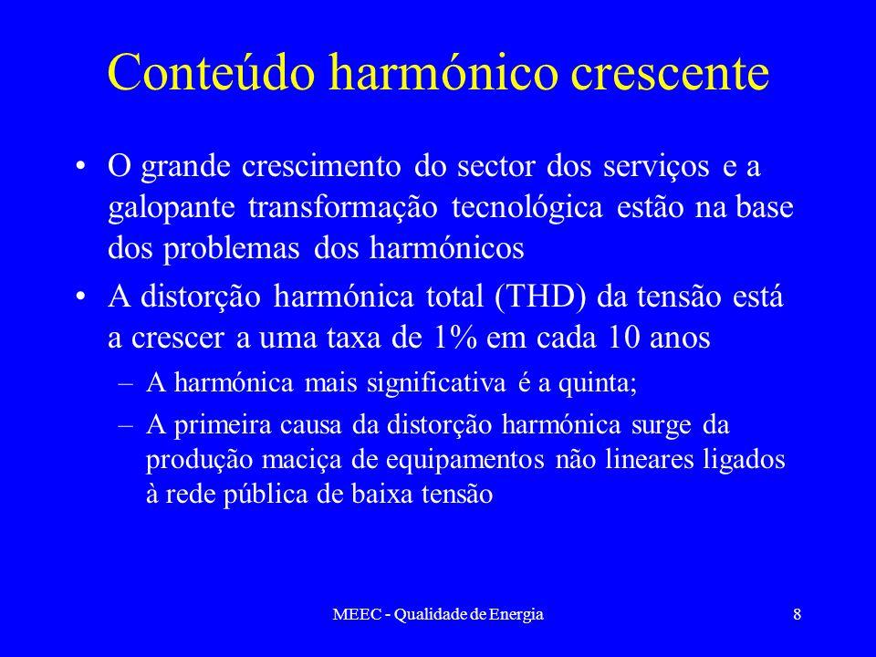 MEEC - Qualidade de Energia9 Harmónicas de corrente num sistema trifásico Sistema sem harmónicas IRISITIRISIT