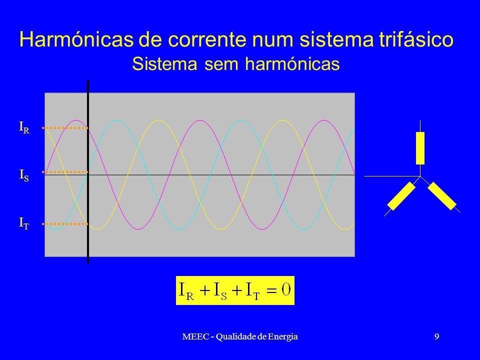 MEEC - Qualidade de Energia10 Harmónicas impares múltiplos de 3 (3ª, 9ª, 15ª...) Evidenciam a importância de um bom sistema de terras das instalações (sobretudo nos sistema TN)