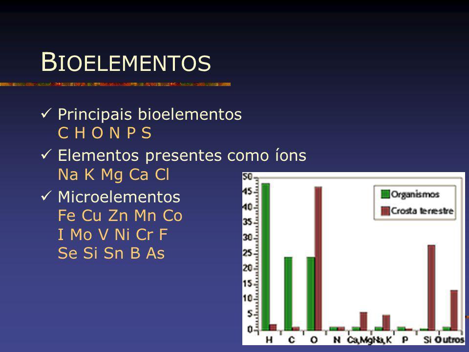 B IOELEMENTOS Principais bioelementos C H O N P S Elementos presentes como íons Na K Mg Ca Cl Microelementos Fe Cu Zn Mn Co I Mo V Ni Cr F Se Si Sn B