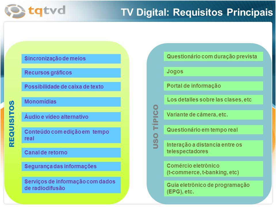 Sincronização de meios Recursos gráficos Possibilidade de caixa de texto Monomídias Áudio e vídeo alternativo Conteúdo com edição em tempo real Canal