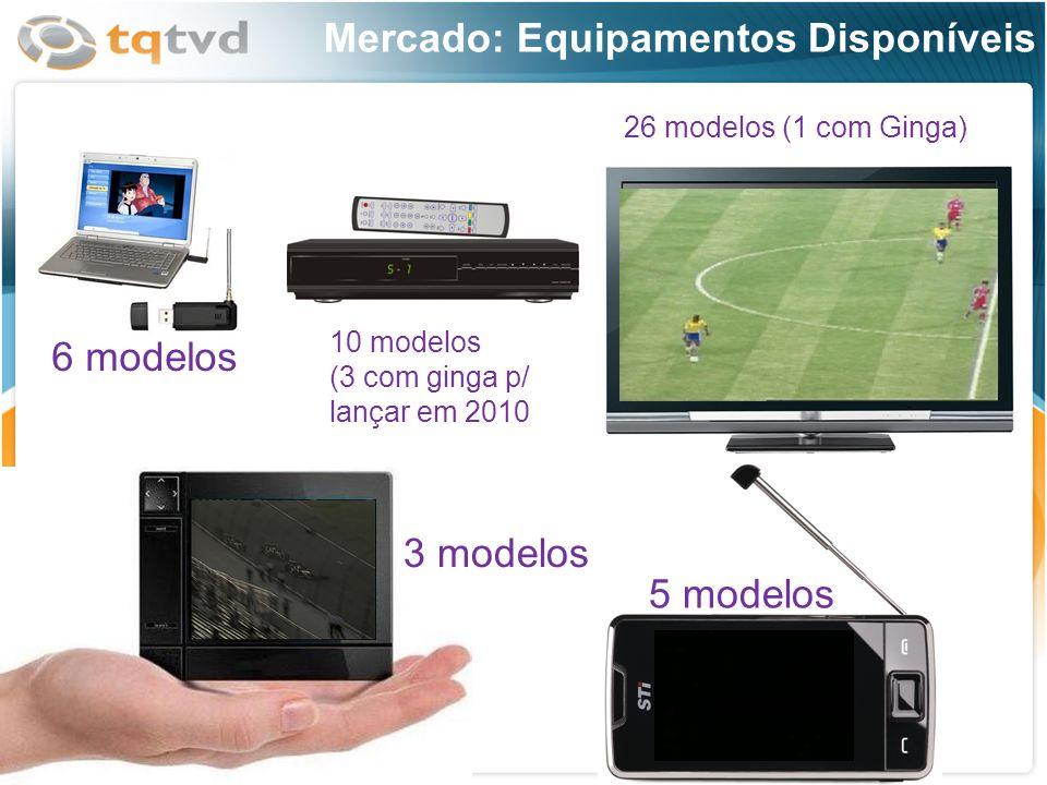 Mercado: Equipamentos Disponíveis 6 modelos 10 modelos (3 com ginga p/ lançar em 2010 3 modelos 5 modelos 26 modelos (1 com Ginga)