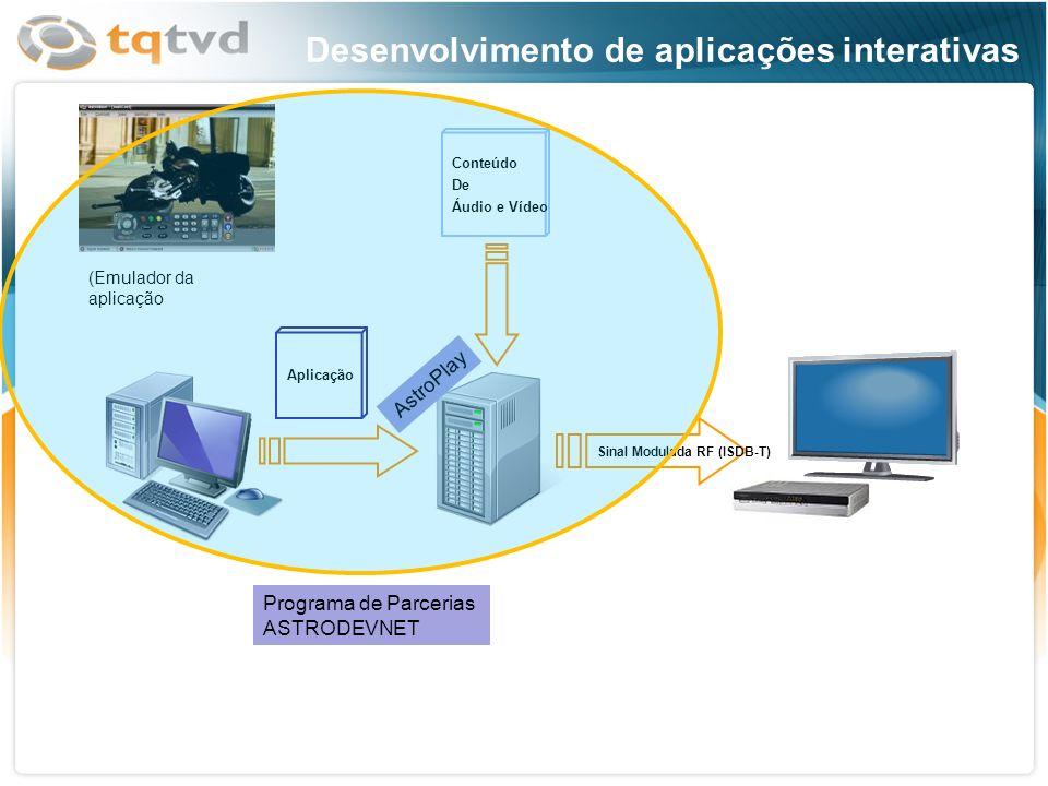 Desenvolvimento de aplicações interativas Aplicação Sinal Modulada RF (ISDB-T) Conteúdo De Áudio e Vídeo (Emulador da aplicação AstroPlay Programa de