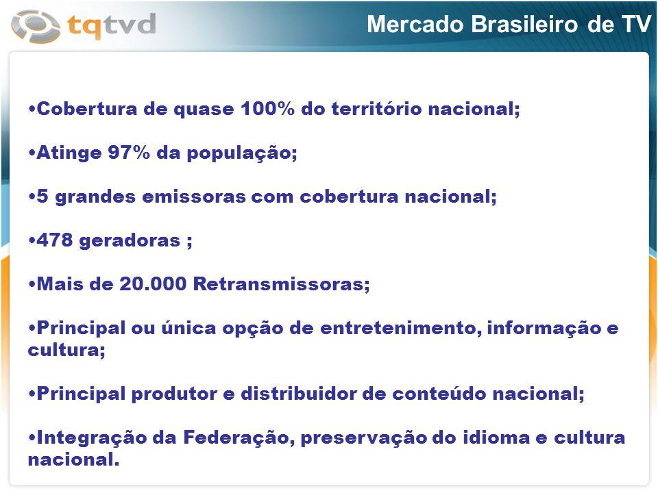 Mercado Brasileiro de TV Cobertura de quase 100% do território nacional; Atinge 97% da população; 5 grandes emissoras com cobertura nacional; 478 gera