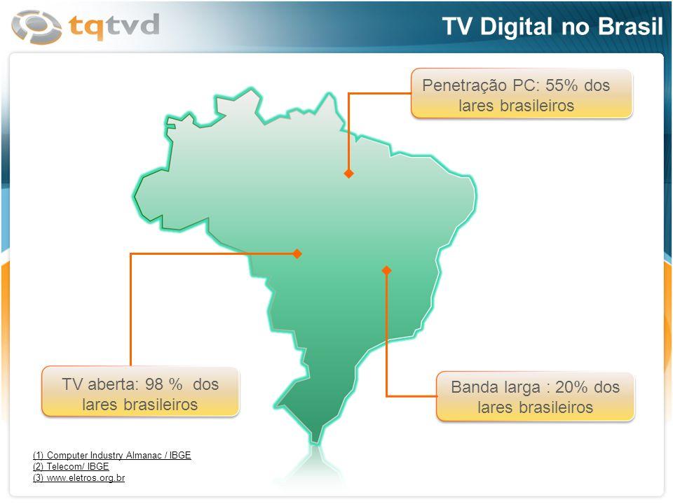 TV Digital no Brasil (1) Computer Industry Almanac / IBGE (2) Telecom/ IBGE (3) www.eletros.org.br TV aberta: 98 % dos lares brasileiros Banda larga :