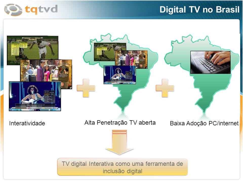 Baixa Adoção PC/internet Alta Penetração TV aberta Digital TV no Brasil TV digital Interativa como uma ferramenta de inclusão digital Interatividade