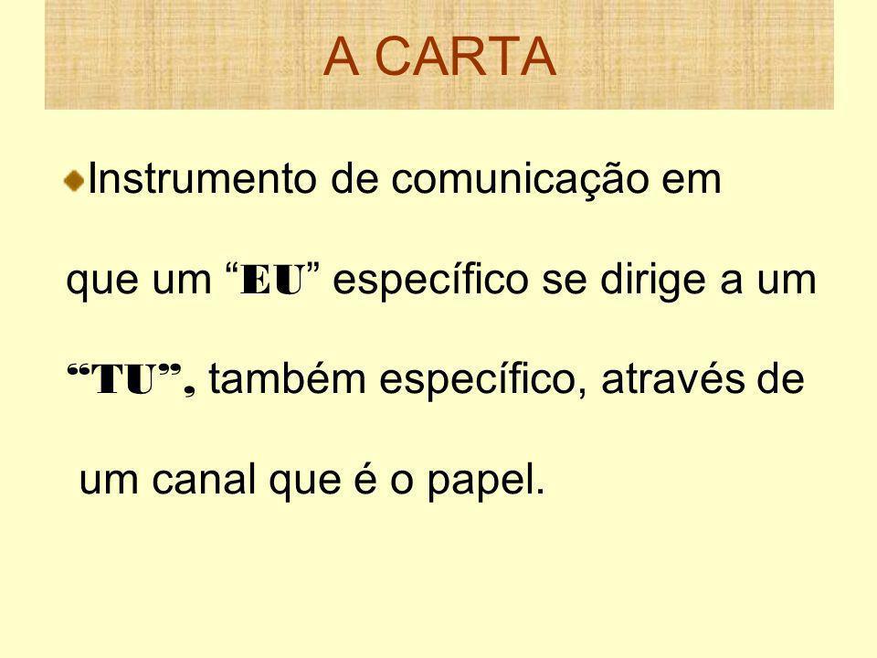 A CARTA Instrumento de comunicação em que um EU específico se dirige a um TU, também específico, através de um canal que é o papel.