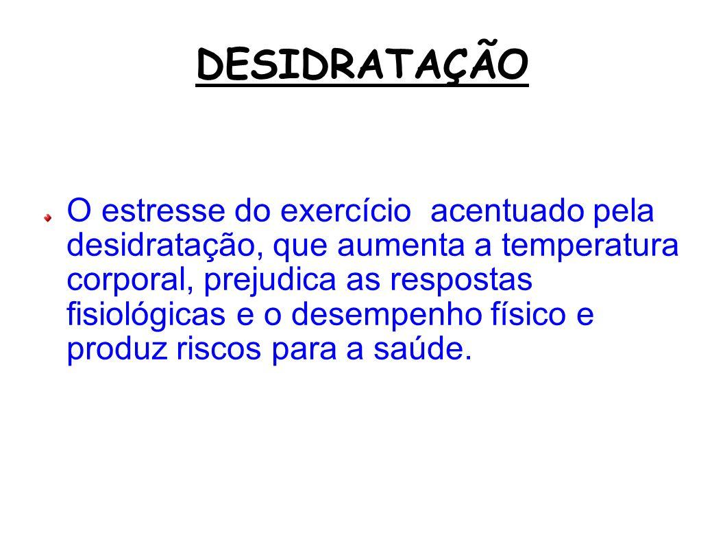 DESIDRATAÇÃO O estresse do exercício acentuado pela desidratação, que aumenta a temperatura corporal, prejudica as respostas fisiológicas e o desempen