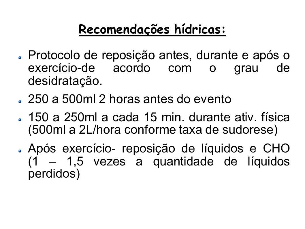 Recomendações hídricas: Protocolo de reposição antes, durante e após o exercício-de acordo com o grau de desidratação. 250 a 500ml 2 horas antes do ev