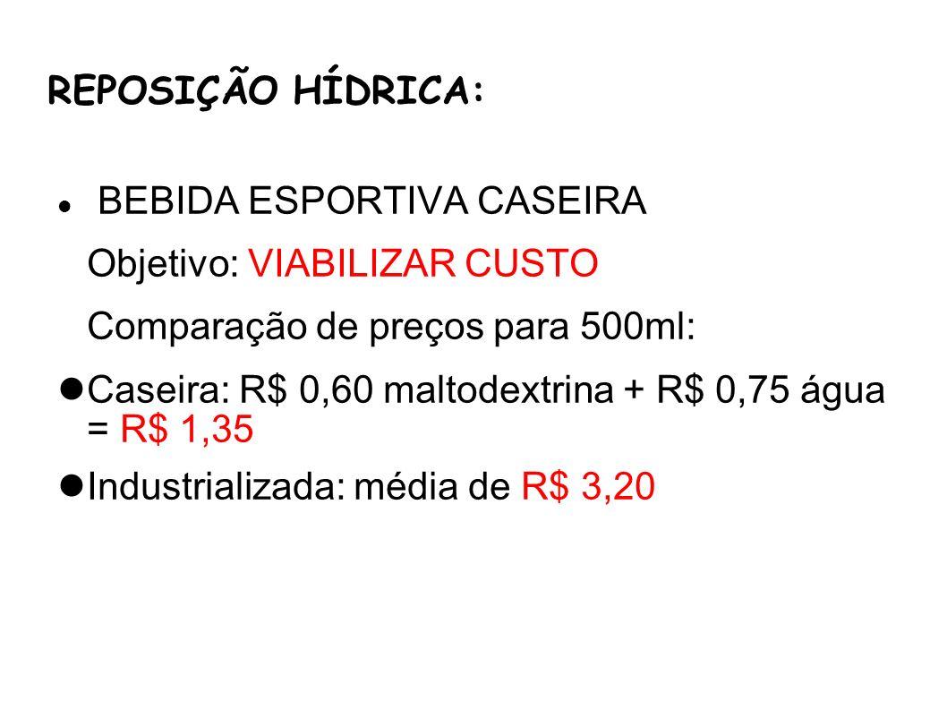 REPOSIÇÃO HÍDRICA: BEBIDA ESPORTIVA CASEIRA Objetivo: VIABILIZAR CUSTO Comparação de preços para 500ml: Caseira: R$ 0,60 maltodextrina + R$ 0,75 água