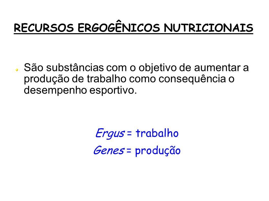 RECURSOS ERGOGÊNICOS NUTRICIONAIS São substâncias com o objetivo de aumentar a produção de trabalho como consequência o desempenho esportivo. Ergus =
