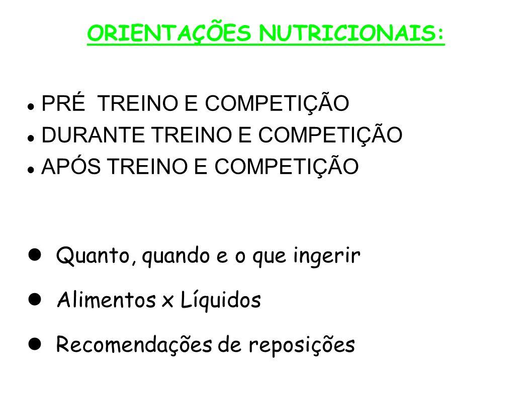 ORIENTAÇÕES NUTRICIONAIS: PRÉ TREINO E COMPETIÇÃO DURANTE TREINO E COMPETIÇÃO APÓS TREINO E COMPETIÇÃO Quanto, quando e o que ingerir Alimentos x Líqu