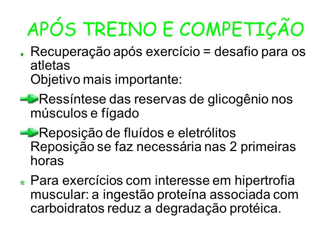 APÓS TREINO E COMPETIÇÃO Recuperação após exercício = desafio para os atletas Objetivo mais importante: Ressíntese das reservas de glicogênio nos músc