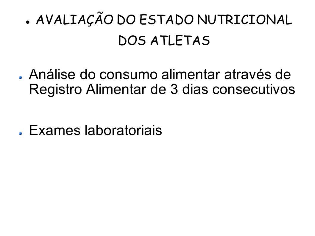 AVALIAÇÃO DO ESTADO NUTRICIONAL DOS ATLETAS Análise do consumo alimentar através de Registro Alimentar de 3 dias consecutivos Exames laboratoriais
