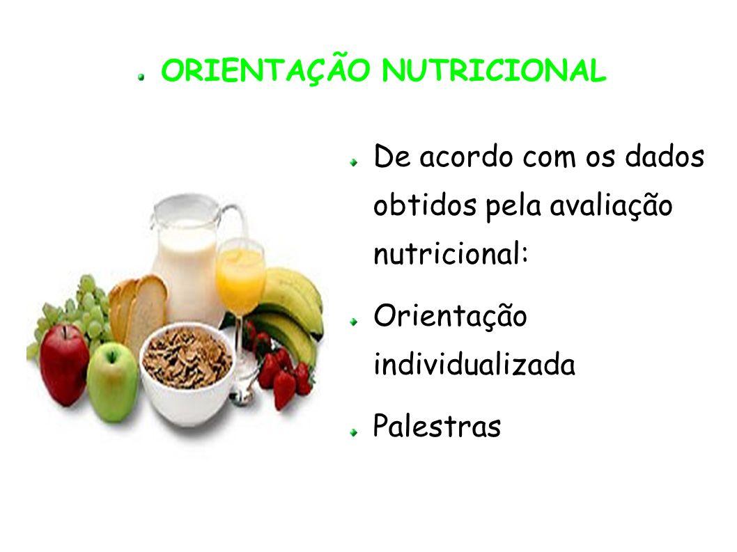 De acordo com os dados obtidos pela avaliação nutricional: Orientação individualizada Palestras ORIENTAÇÃO NUTRICIONAL