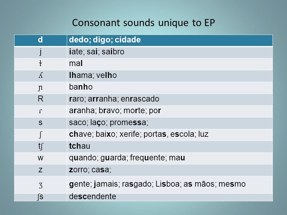 Consonant sounds unique to EP ddedo; digo; cidade jiate; sai; saibro ɫ mal ʎ lhama; velho ɲ banho Rraro; arranha; enrascado ɾ aranha; bravo; morte; po