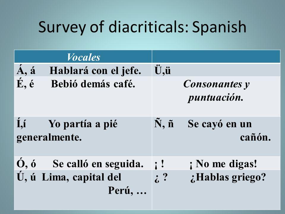 Survey of diacriticals: Spanish Vocales Á, á Hablará con el jefe.Ü,ü É, é Bebió demás café.Consonantes y puntuación. Í,í Yo partía a pié generalmente.