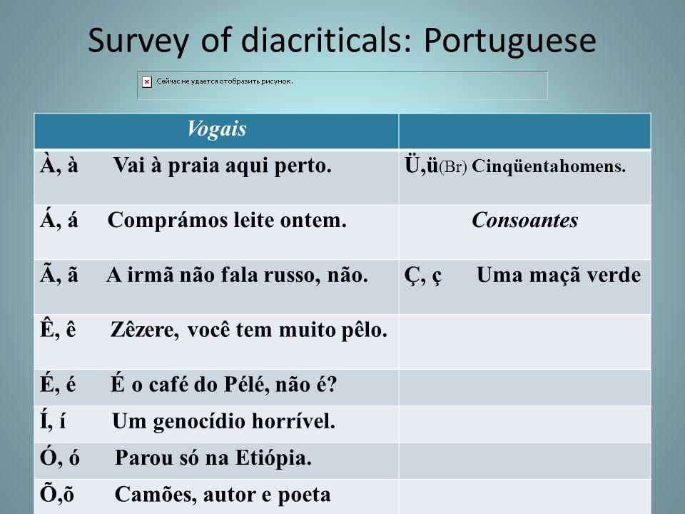 Survey of diacriticals: Portuguese Vogais À, à Vai à praia aqui perto.Ü,ü (Br) Cinqüentahomens. Á, á Comprámos leite ontem.Consoantes Ã, ã A irmã não