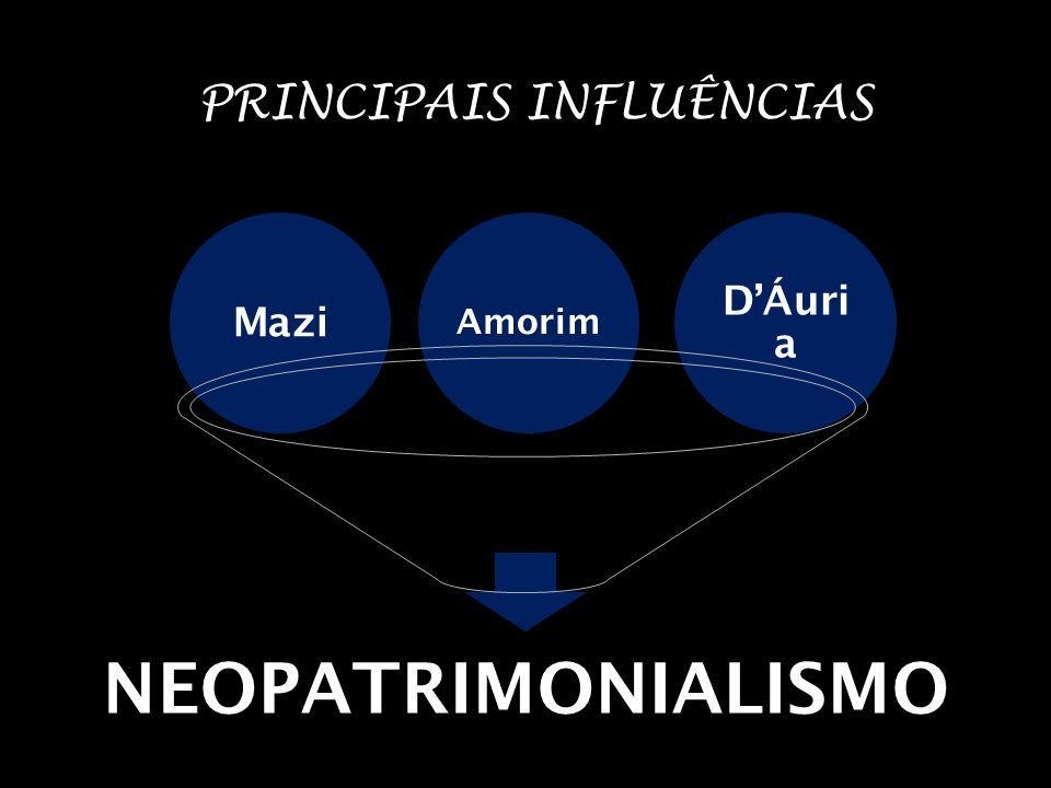 O que é NEOPATRIMONIALISMO?