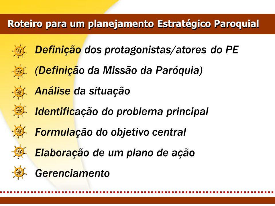 Roteiro para um planejamento Estratégico Paroquial Definição dos protagonistas/atores do PE (Definição da Missão da Paróquia) Análise da situação Iden