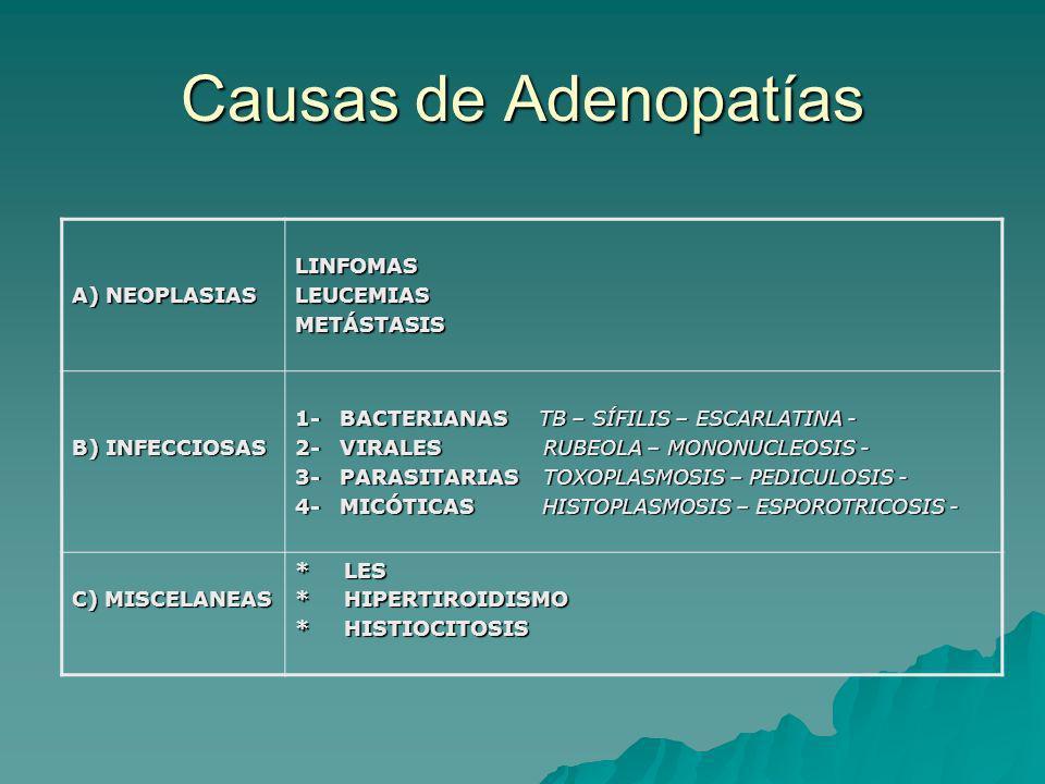 Causas de Adenopatías A) NEOPLASIAS LINFOMASLEUCEMIASMETÁSTASIS B) INFECCIOSAS 1- BACTERIANAS TB – SÍFILIS – ESCARLATINA - 2- VIRALES RUBEOLA – MONONU