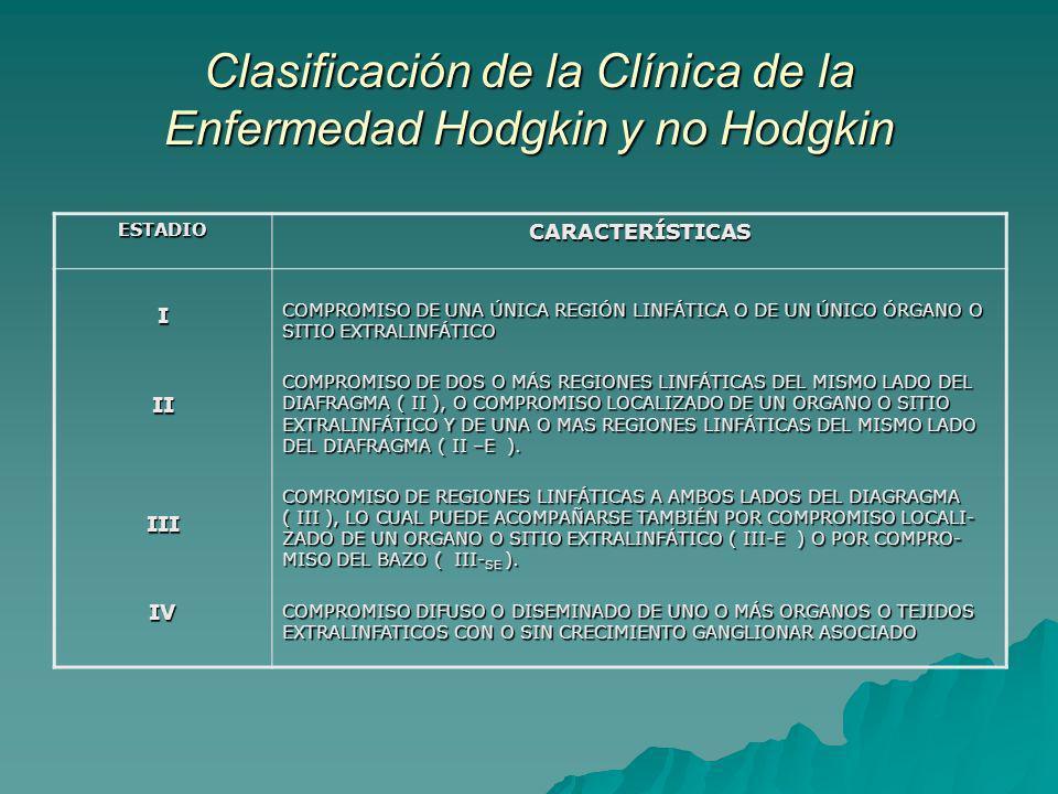 Clasificación de la Clínica de la Enfermedad Hodgkin y no Hodgkin ESTADIOCARACTERÍSTICAS IIIIIIIV COMPROMISO DE UNA ÚNICA REGIÓN LINFÁTICA O DE UN ÚNI