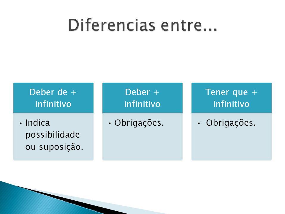 Deber de + infinitivo Indica possibilidade ou suposição. Deber + infinitivo Obrigações. Tener que + infinitivo Obrigações.