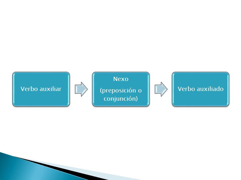 Verbo auxiliar Nexo (preposición o conjunción) Verbo auxiliado