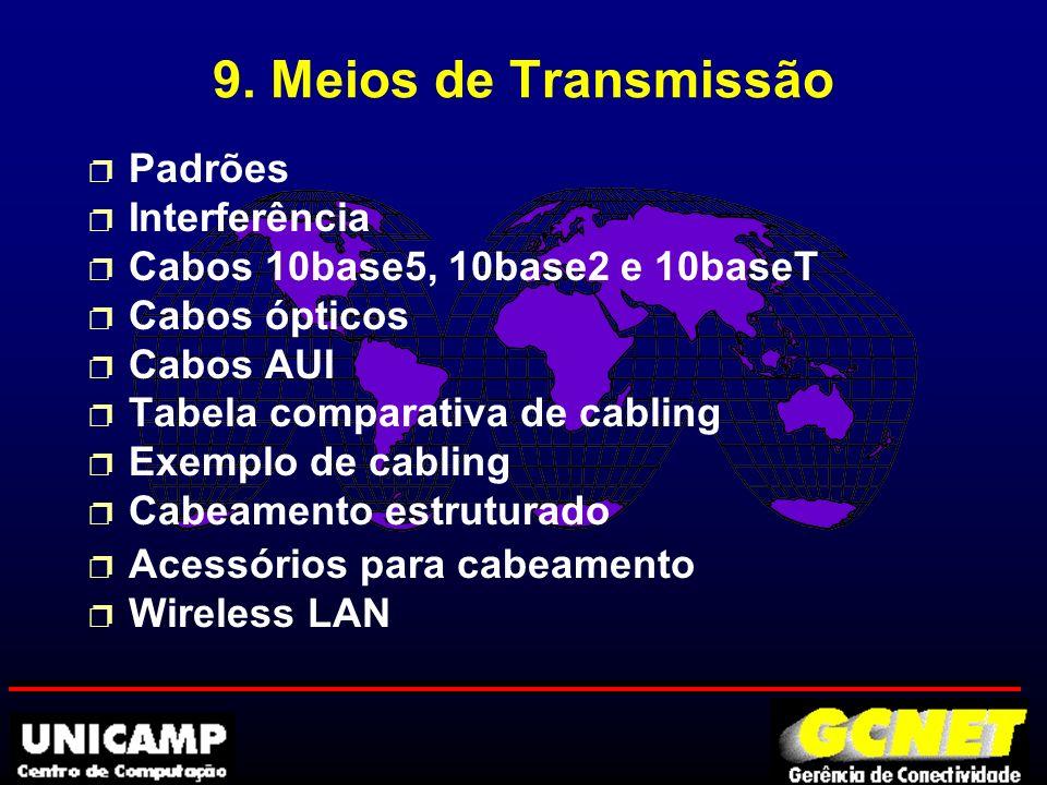 p Cabos Ópticos u pulsos de luz convertidos em sinais elétricos e vice-versa (half-duplex ou full-duplex) u taxa de transmissão de 10Mbps a 1Gbps u multimodo e monomodo u compatível com especificação FOIRL-FB-FL-FX u distância máxima: 1Km FOIRL 2Km FB e FL u é imune a interferências eletromagnéticas e eletromecânicas 9.