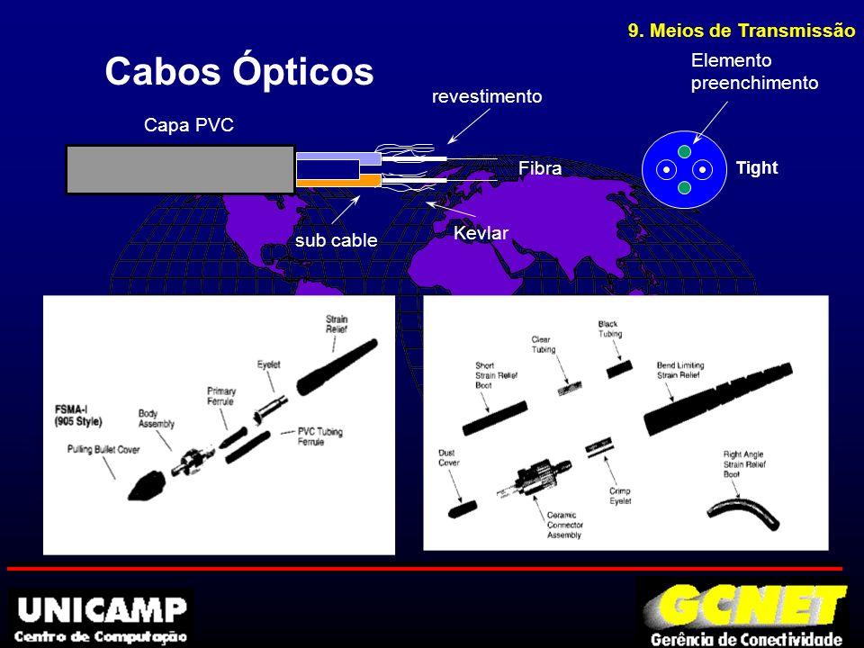 Capa PVC revestimento Kevlar sub cable Fibra Elemento preenchimento Cabos Ópticos 9.