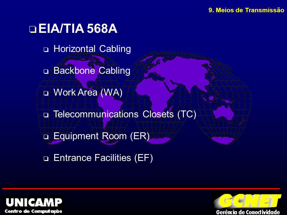 o EIA/TIA 568A o Horizontal Cabling o Backbone Cabling o Work Area (WA) o Telecommunications Closets (TC) o Equipment Room (ER) o Entrance Facilities (EF) 9.