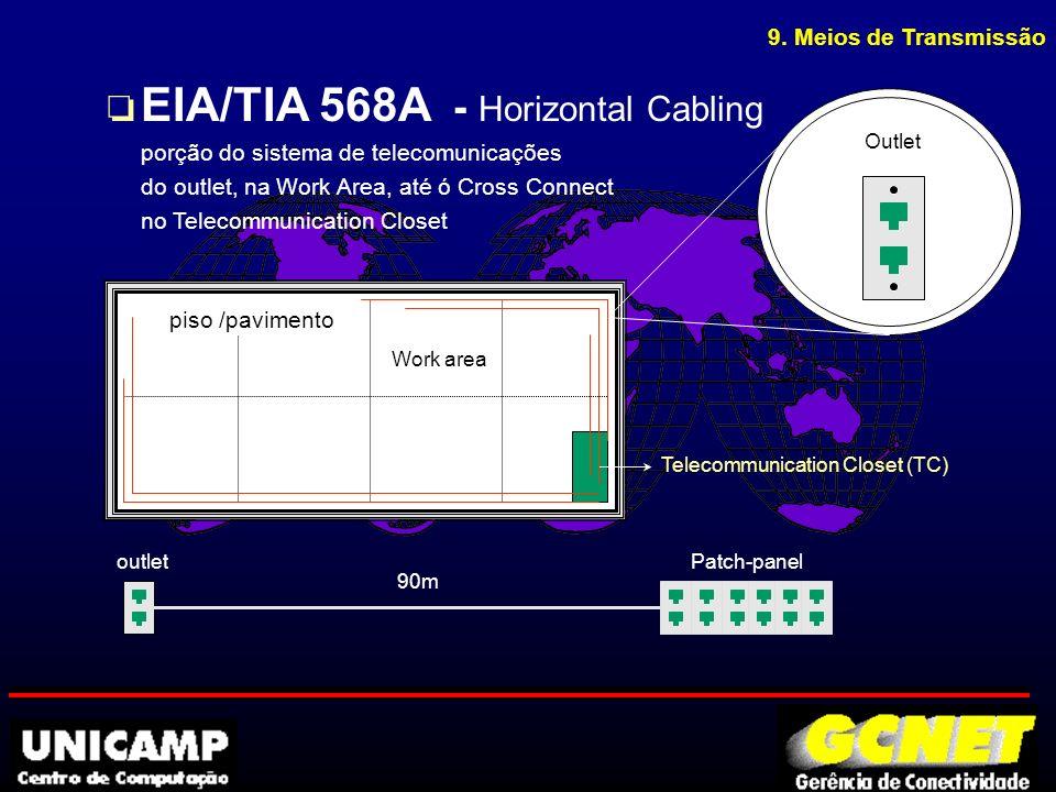 o EIA/TIA 568A - Horizontal Cabling porção do sistema de telecomunicações do outlet, na Work Area, até ó Cross Connect no Telecommunication Closet Work area Outlet piso /pavimento Telecommunication Closet (TC) Patch-paneloutlet 90m