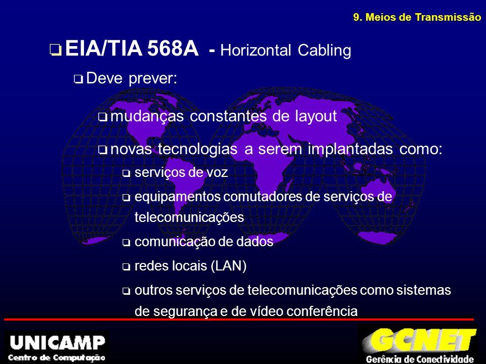 9. Meios de Transmissão o EIA/TIA 568A - Horizontal Cabling o Deve prever: o mudanças constantes de layout o novas tecnologias a serem implantadas com