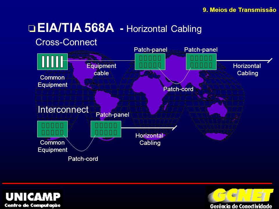 9. Meios de Transmissão o EIA/TIA 568A - Horizontal Cabling Cross-Connect Interconnect Patch-panel Common Equipment cable Horizontal Cabling Common Eq