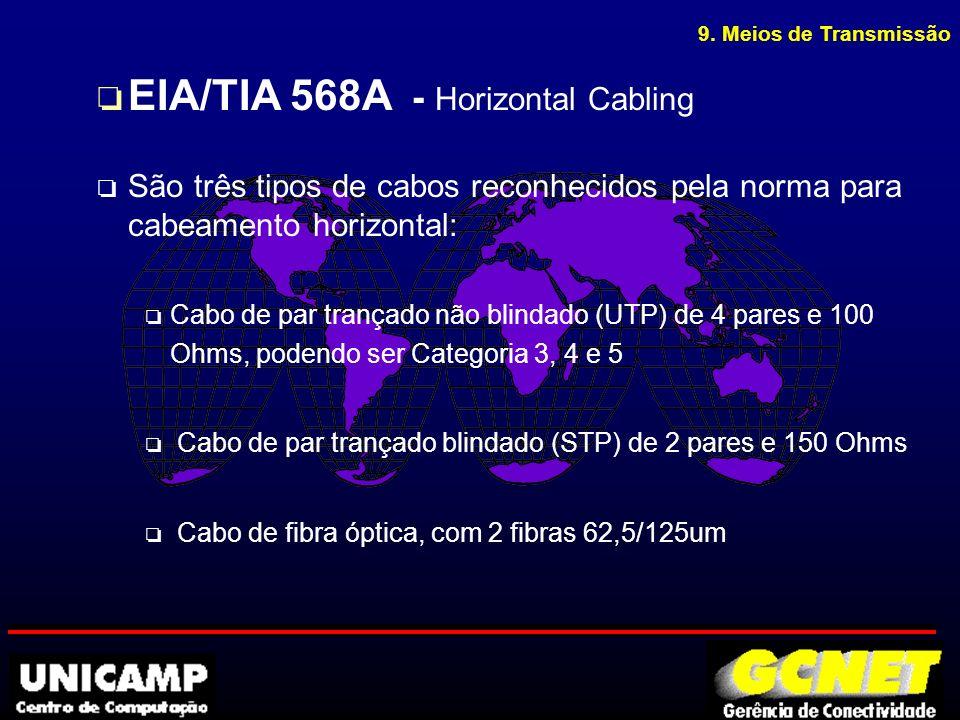 9. Meios de Transmissão o EIA/TIA 568A - Horizontal Cabling o São três tipos de cabos reconhecidos pela norma para cabeamento horizontal: o Cabo de pa