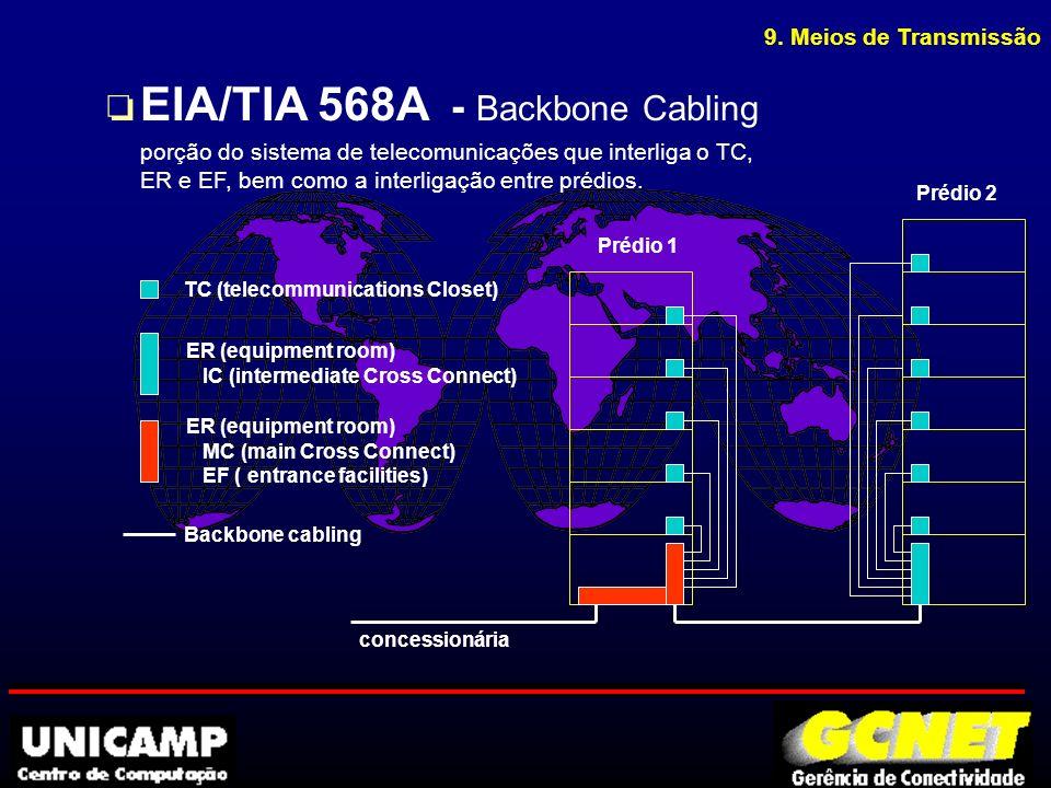 9. Meios de Transmissão o EIA/TIA 568A - Backbone Cabling porção do sistema de telecomunicações que interliga o TC, ER e EF, bem como a interligação e
