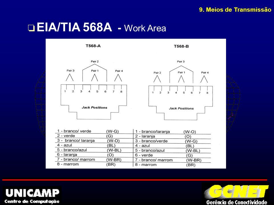 9. Meios de Transmissão o EIA/TIA 568A - Work Area