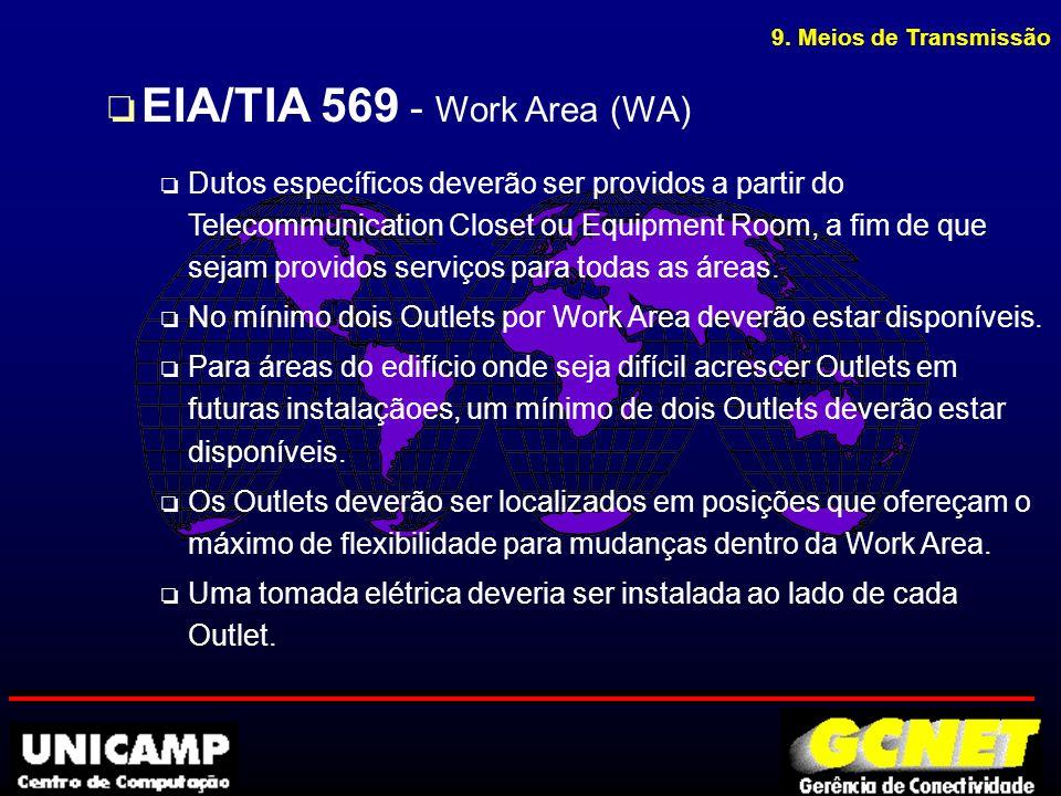 9. Meios de Transmissão o EIA/TIA 569 - Work Area (WA) o Dutos específicos deverão ser providos a partir do Telecommunication Closet ou Equipment Room