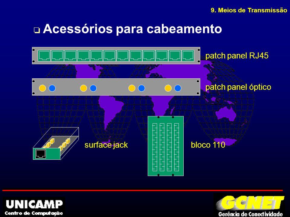 o Acessórios para cabeamento patch panel RJ45 patch panel óptico surface jackbloco 110 9.