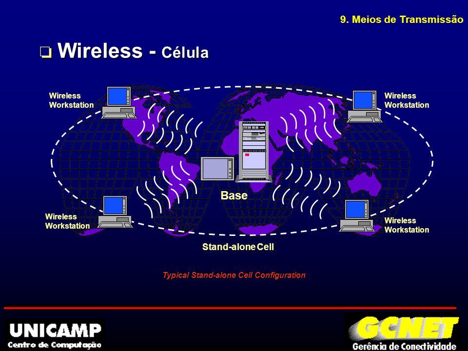9. Meios de Transmissão o Wireless - Célula Base Wireless Workstation Wireless Workstation Wireless Workstation Wireless Workstation Stand-alone Cell