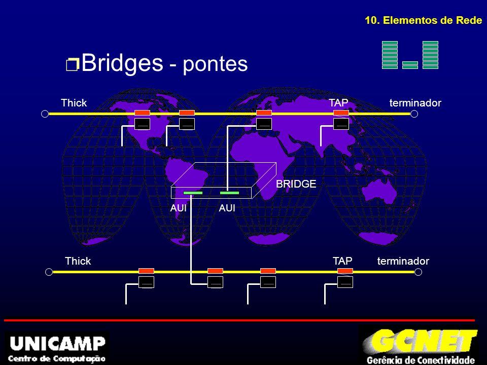 p Bridges - pontes AUI TAPThickterminador TAPThickterminador BRIDGE 10. Elementos de Rede