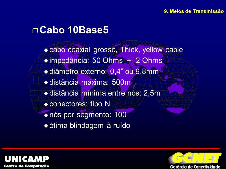 p Exemplo de cabling TAP Transceiver Thick Thin G W R R terminador FOT u u u u FO AUI FO UTP u R 9.