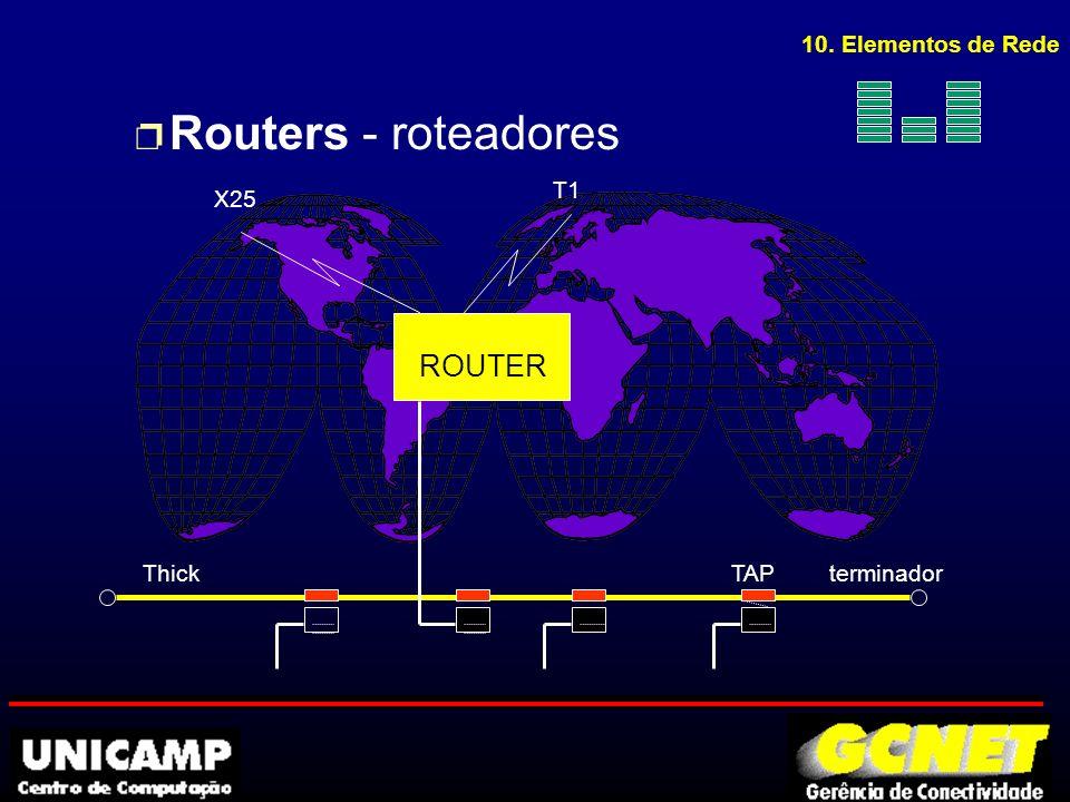 p Routers - roteadores TAPThickterminador T1 X25 ROUTER 10. Elementos de Rede
