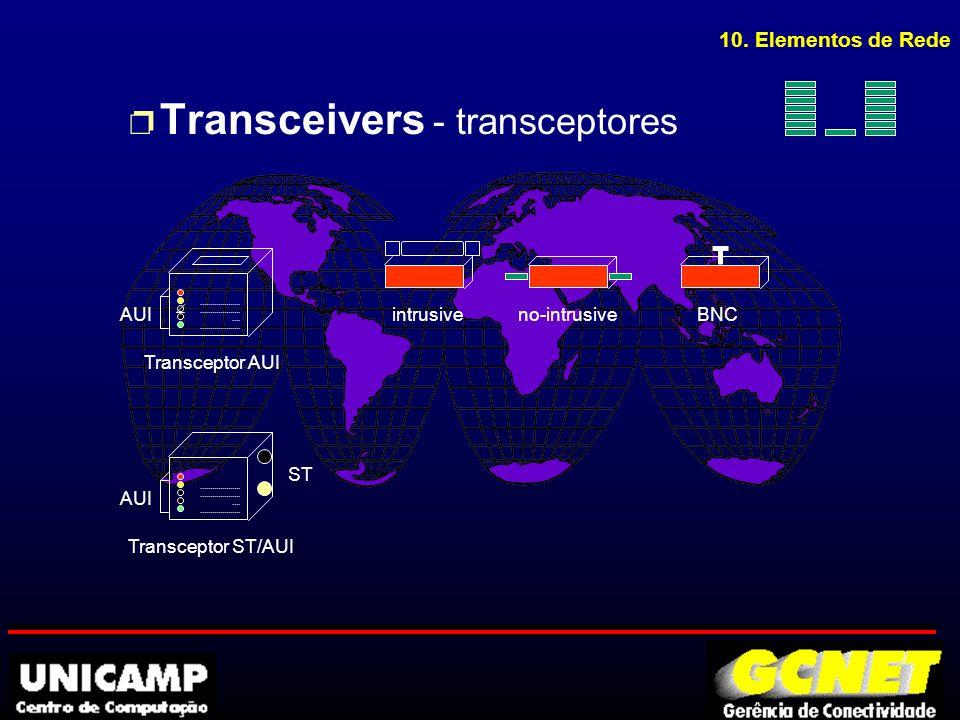 p Transceivers - transceptores AUI ST Transceptor AUI Transceptor ST/AUI intrusive no-intrusive BNC 10.