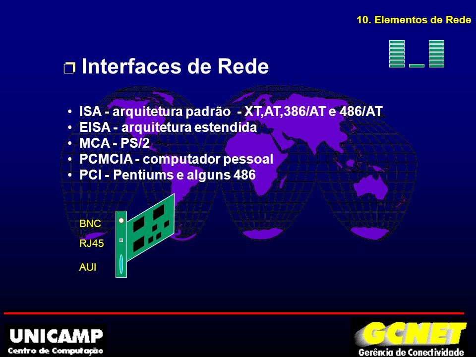 p Interfaces de Rede ISA - arquitetura padrão - XT,AT,386/AT e 486/AT EISA - arquitetura estendida MCA - PS/2 PCMCIA - computador pessoal PCI - Pentiums e alguns 486 BNC RJ45 AUI 10.