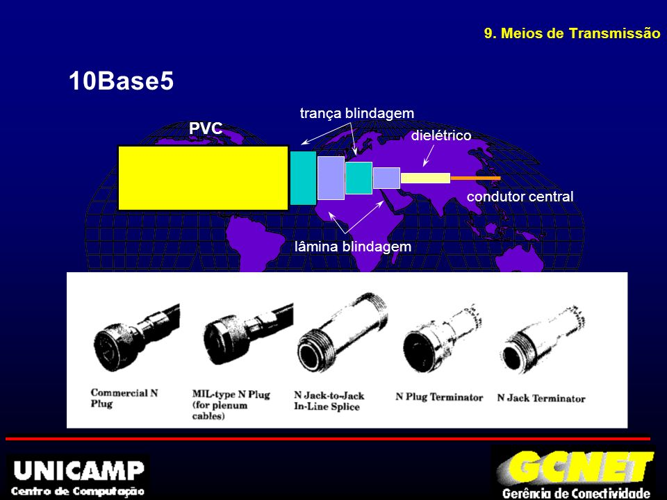 p Cabo 10Base2 u conectores: tipo BNC ( Bayonet Neil Concelman ) u nós por segmentos: 30 u ótima blindagem à ruído u cabo coaxial fino, Thin, CheaperNet u RG 58 u impedância: 50 Ohms +- 1 Ohm u diâmetro externo: 0,18ou 4,7 mm u distância máxima: 185m u distância mínima entre nós: 50cm 9.