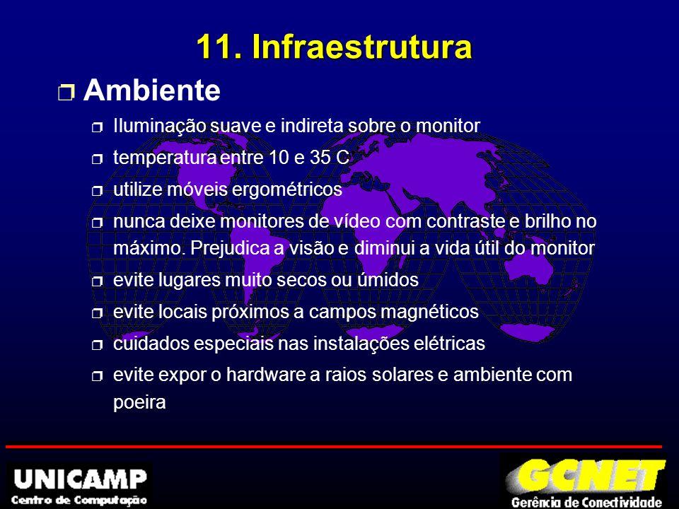 11. Infraestrutura p Ambiente p Iluminação suave e indireta sobre o monitor p temperatura entre 10 e 35 C p utilize móveis ergométricos p nunca deixe