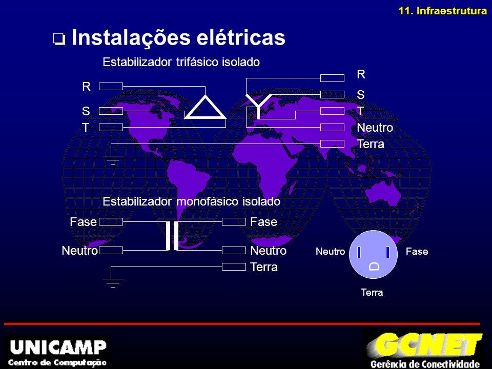 D FaseNeutro Terra Estabilizador trifásico isolado Estabilizador monofásico isolado R S T R S T Neutro Terra Fase Neutro Fase Neutro Terra 11.
